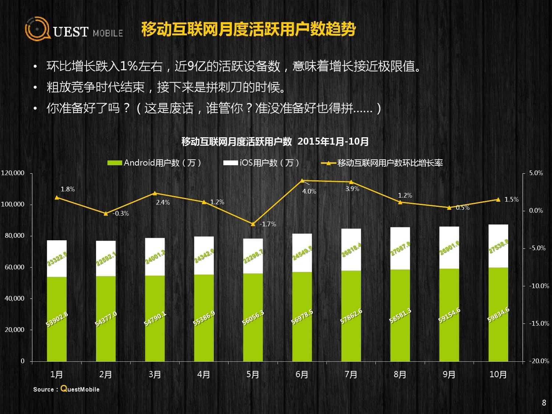 QuestMobile:2015年Q3中国移动互联网行业盘点_000008