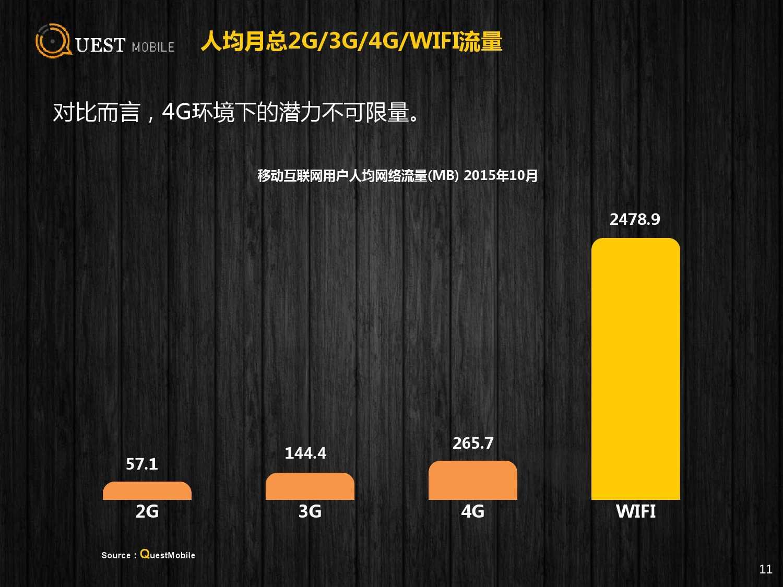 QuestMobile:2015年Q3中国移动互联网行业盘点_000011
