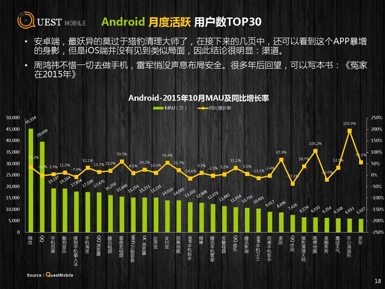 QuestMobile:2015年Q3中国移动互联网行业盘点_000018