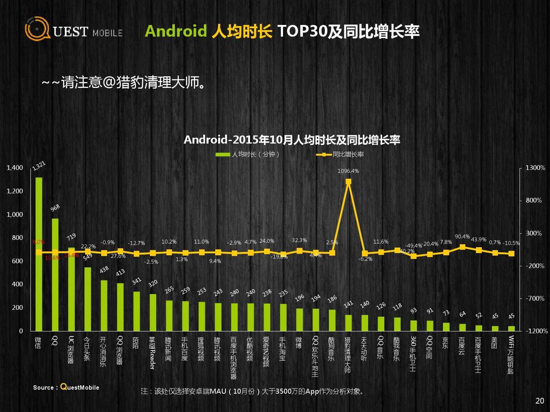 QuestMobile:2015年Q3中国移动互联网行业盘点_000020