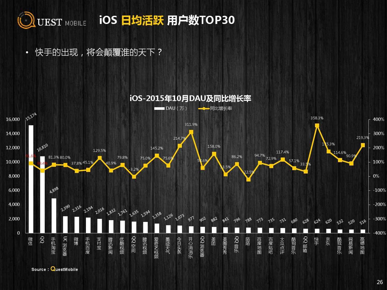 QuestMobile:2015年Q3中国移动互联网行业盘点_000026