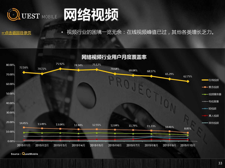 QuestMobile:2015年Q3中国移动互联网行业盘点_000033