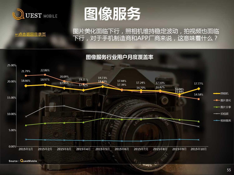 QuestMobile:2015年Q3中国移动互联网行业盘点_000055