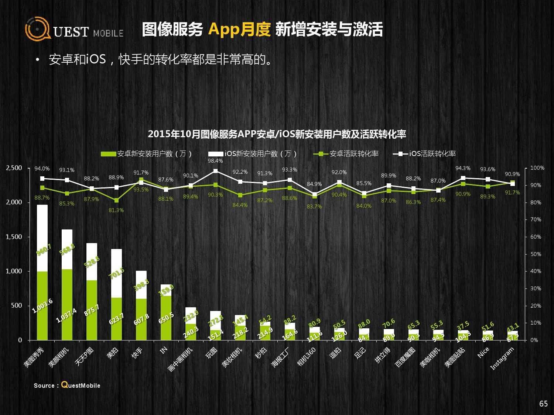QuestMobile:2015年Q3中国移动互联网行业盘点_000065