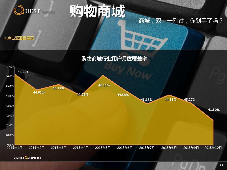 QuestMobile:2015年Q3中国移动互联网行业盘点_000066