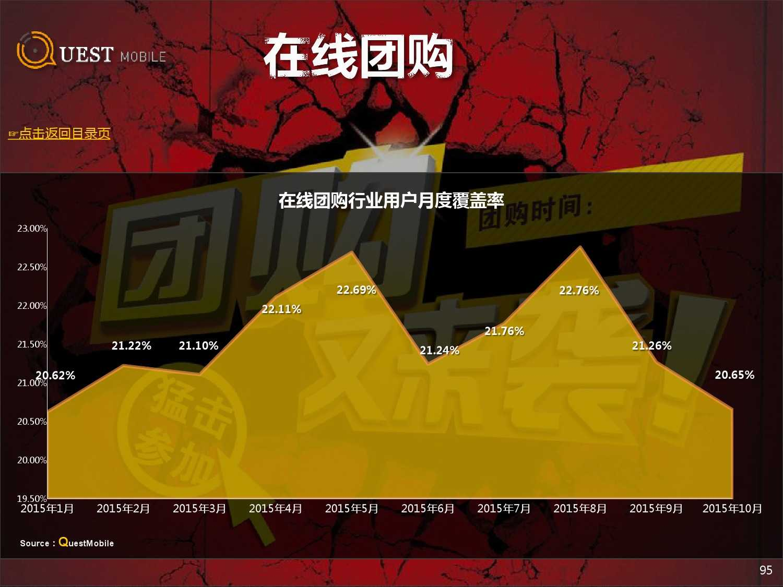 QuestMobile:2015年Q3中国移动互联网行业盘点_000095