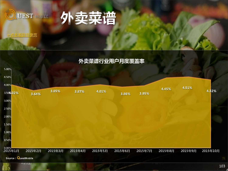 QuestMobile:2015年Q3中国移动互联网行业盘点_000103