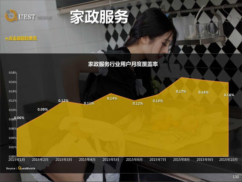 QuestMobile:2015年Q3中国移动互联网行业盘点_000130