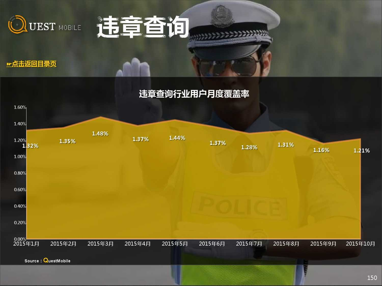 QuestMobile:2015年Q3中国移动互联网行业盘点_000150
