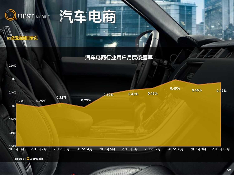 QuestMobile:2015年Q3中国移动互联网行业盘点_000158