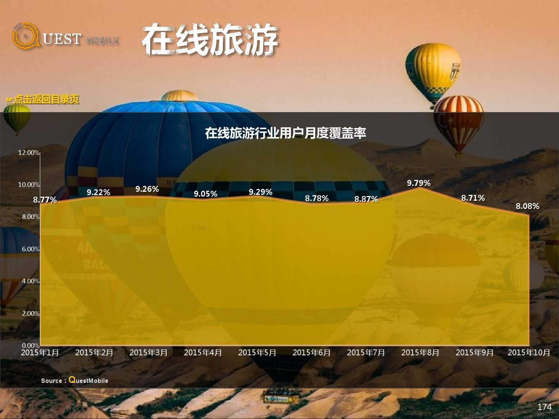 QuestMobile:2015年Q3中国移动互联网行业盘点_000174