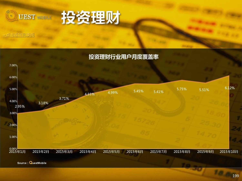 QuestMobile:2015年Q3中国移动互联网行业盘点_000199