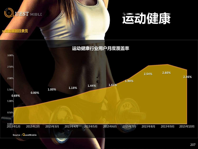 QuestMobile:2015年Q3中国移动互联网行业盘点_000207