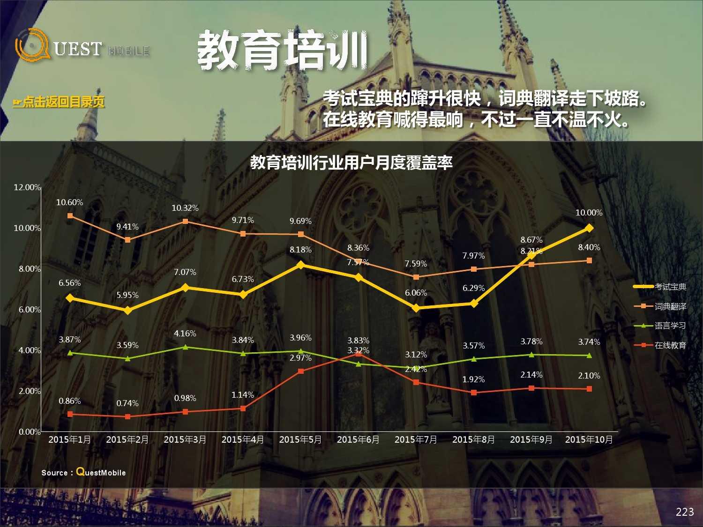 QuestMobile:2015年Q3中国移动互联网行业盘点_000223