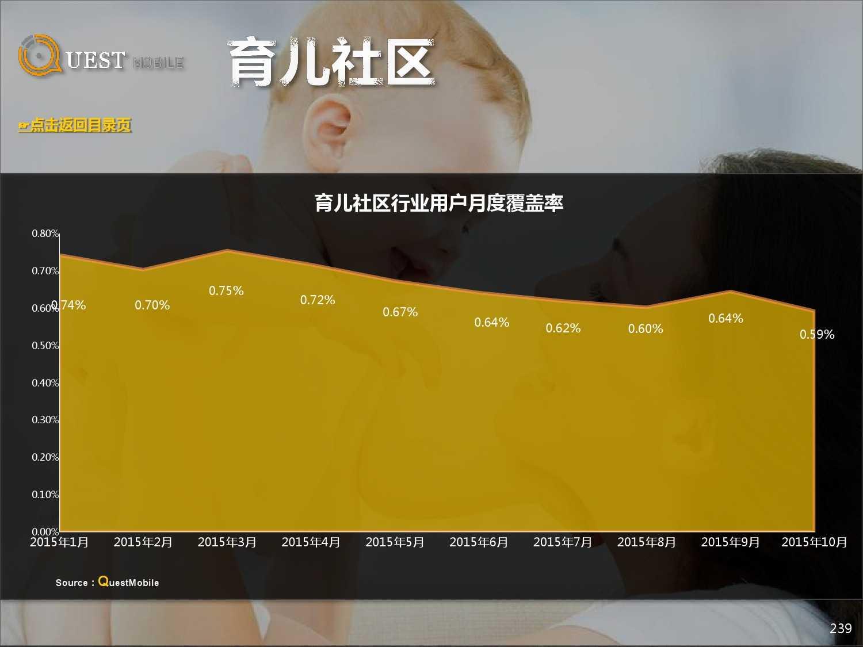 QuestMobile:2015年Q3中国移动互联网行业盘点_000239