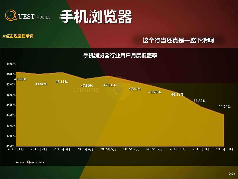 QuestMobile:2015年Q3中国移动互联网行业盘点_000263