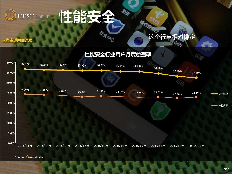 QuestMobile:2015年Q3中国移动互联网行业盘点_000282