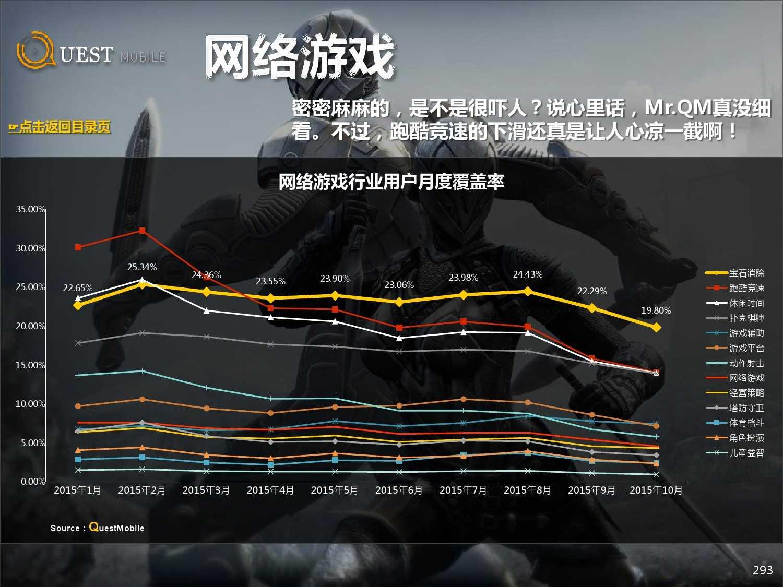 QuestMobile:2015年Q3中国移动互联网行业盘点_000293