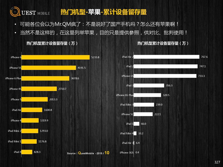 QuestMobile:2015年Q3中国移动互联网行业盘点_000327
