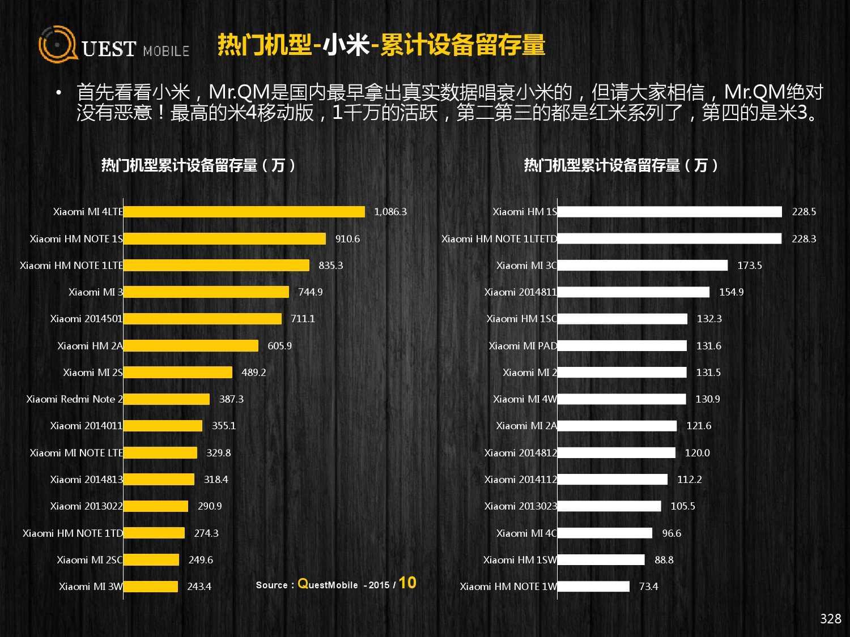 QuestMobile:2015年Q3中国移动互联网行业盘点_000328