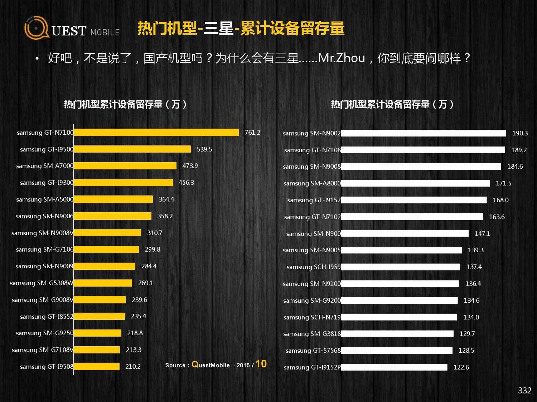 QuestMobile:2015年Q3中国移动互联网行业盘点_000332