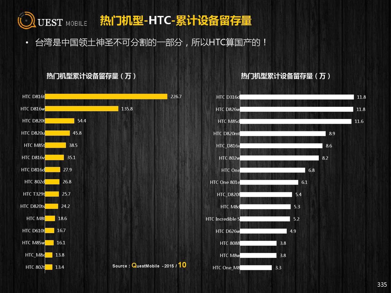 QuestMobile:2015年Q3中国移动互联网行业盘点_000335
