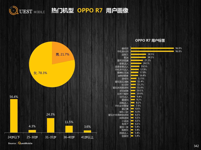 QuestMobile:2015年Q3中国移动互联网行业盘点_000342