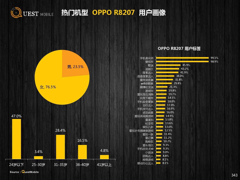 QuestMobile:2015年Q3中国移动互联网行业盘点_000343