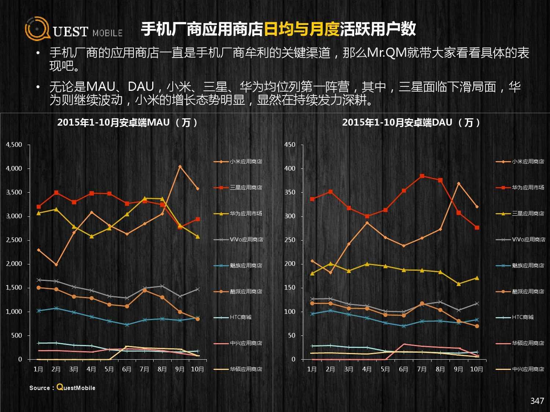 QuestMobile:2015年Q3中国移动互联网行业盘点_000347