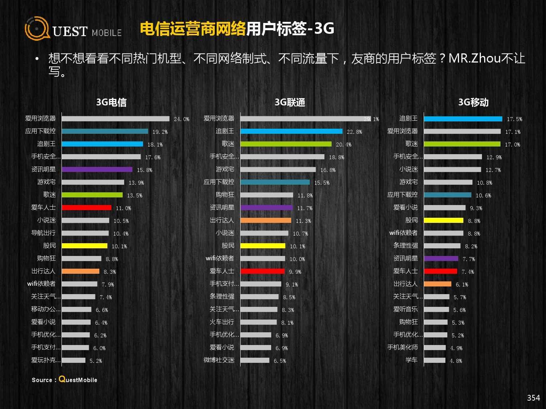 QuestMobile:2015年Q3中国移动互联网行业盘点_000354