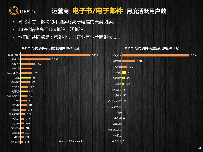 QuestMobile:2015年Q3中国移动互联网行业盘点_000358