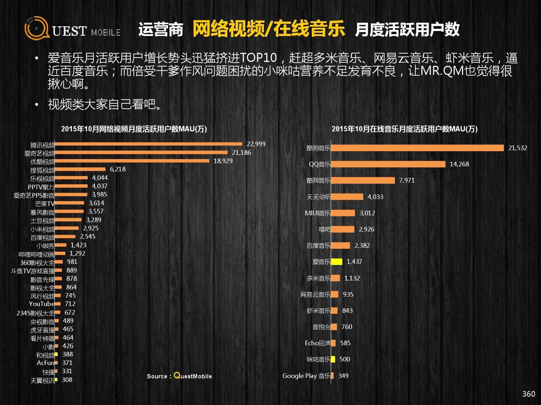 QuestMobile:2015年Q3中国移动互联网行业盘点_000360