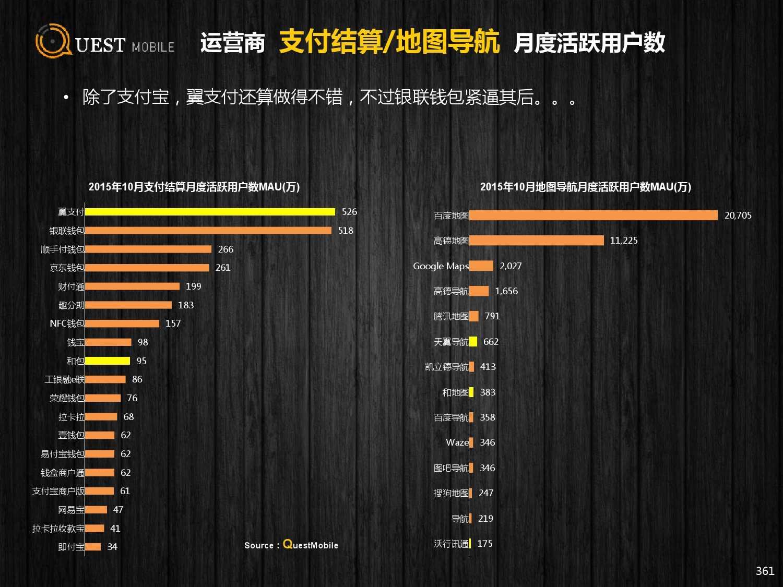 QuestMobile:2015年Q3中国移动互联网行业盘点_000361