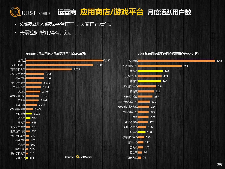 QuestMobile:2015年Q3中国移动互联网行业盘点_000363