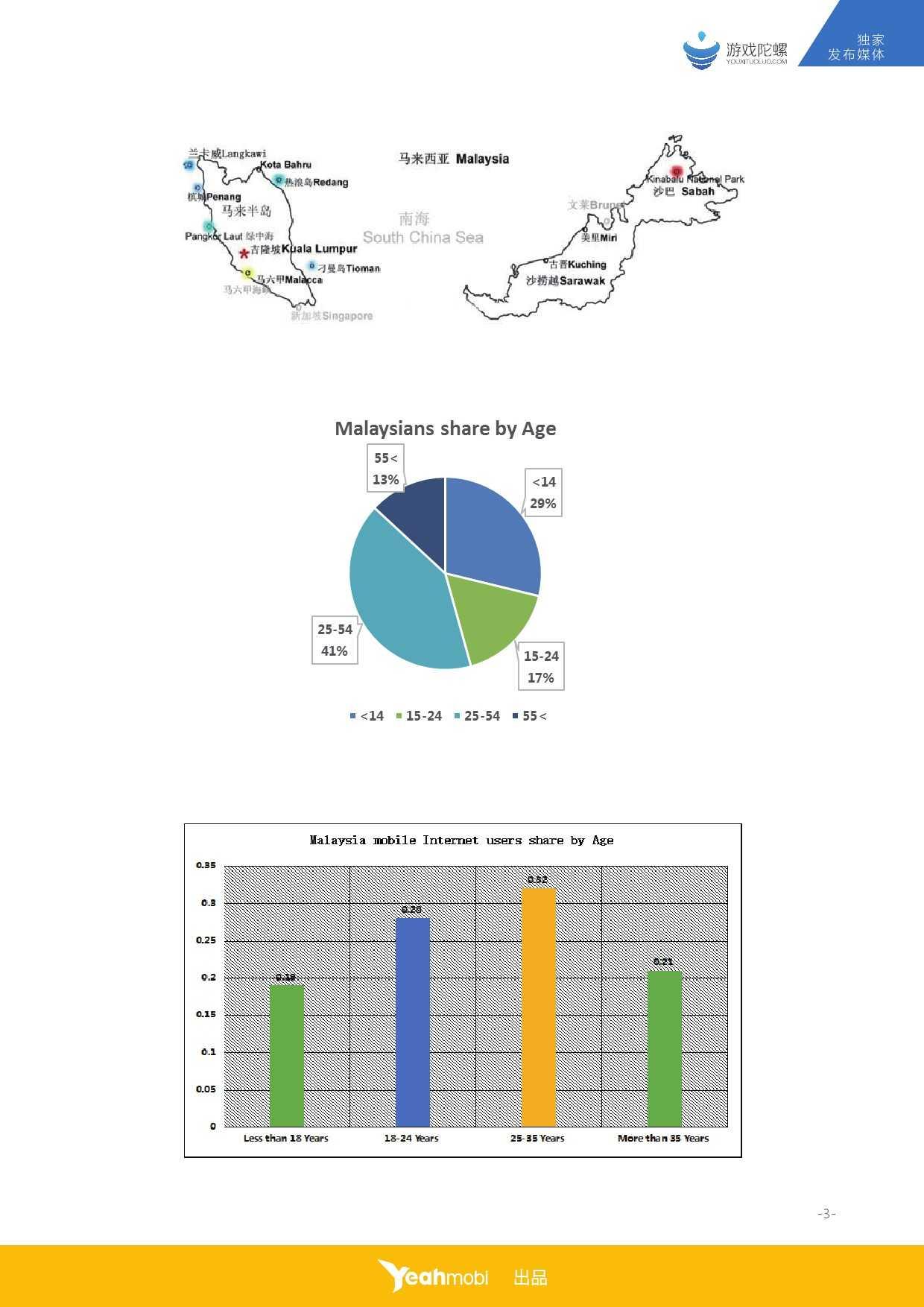 YeahMobi:2015年全球移动互联网市场数据之马来西亚篇_000004