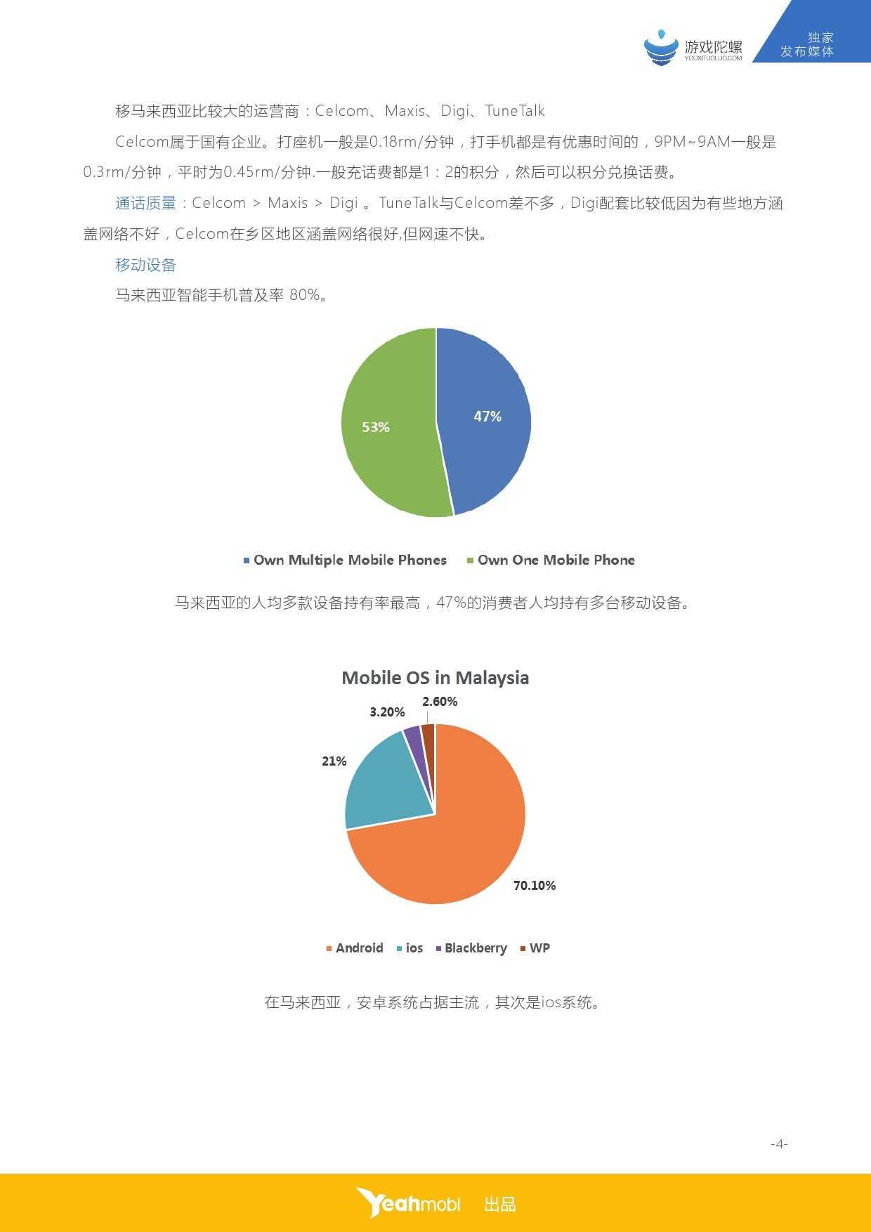 YeahMobi:2015年全球移动互联网市场数据之马来西亚篇_000005