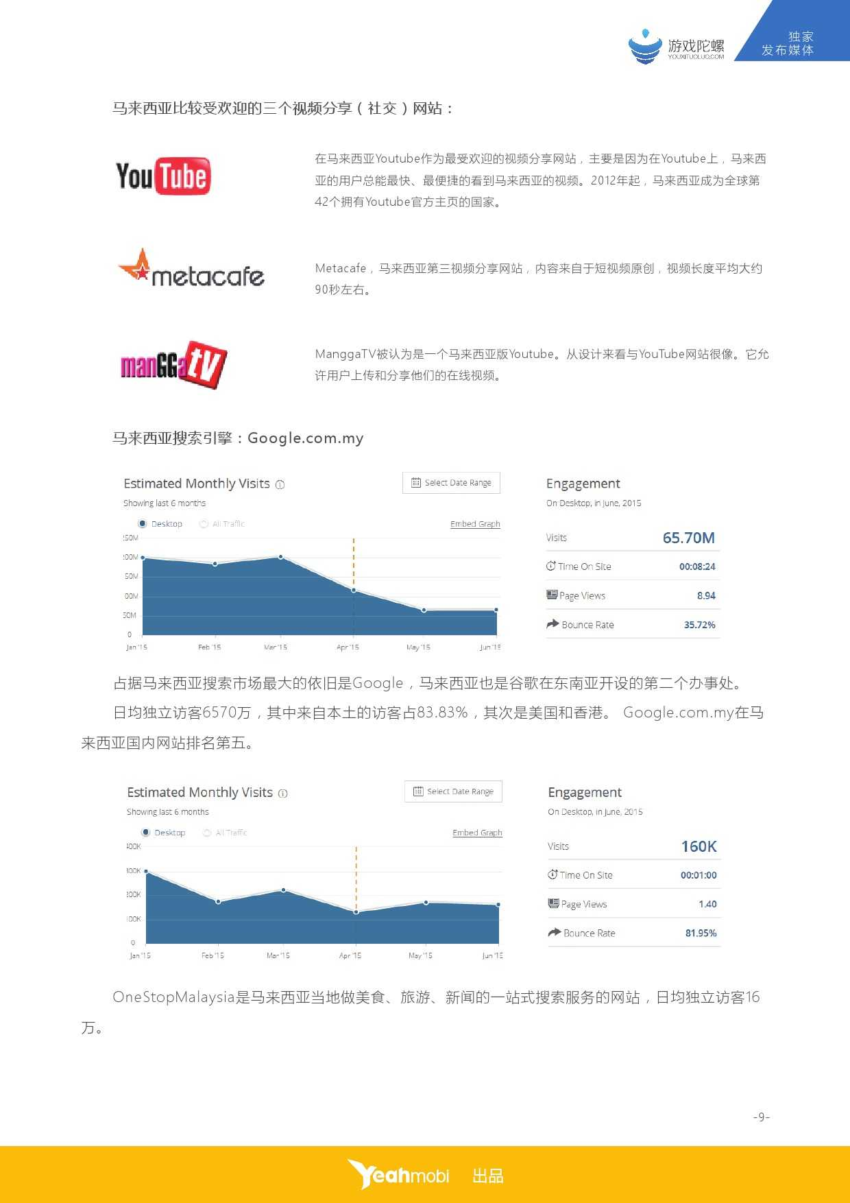 YeahMobi:2015年全球移动互联网市场数据之马来西亚篇_000010
