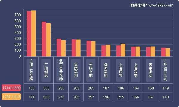 必威电竞外围网站 17