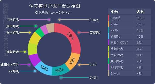 必威电竞外围网站 13
