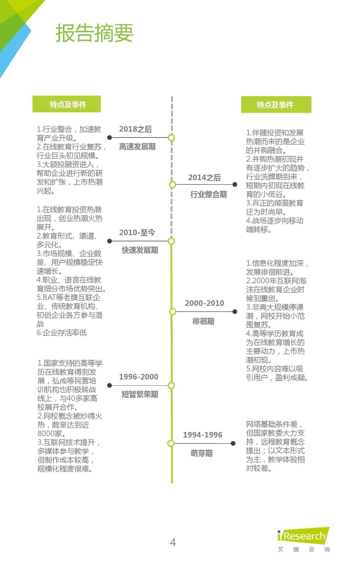 iResearch-2015年中国在线教育平台研究报告_000004