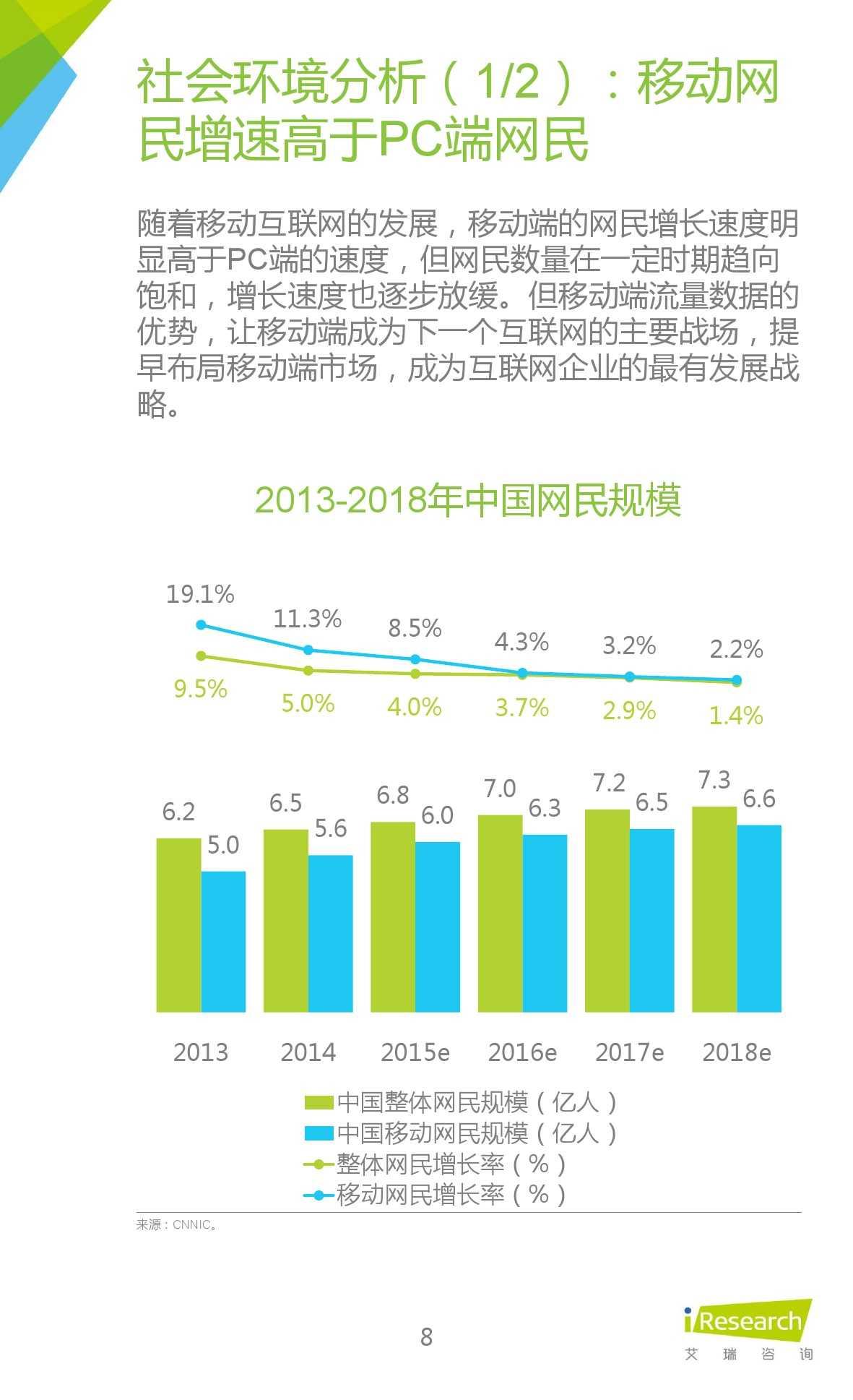 iResearch-2015年中国在线教育平台研究报告_000008