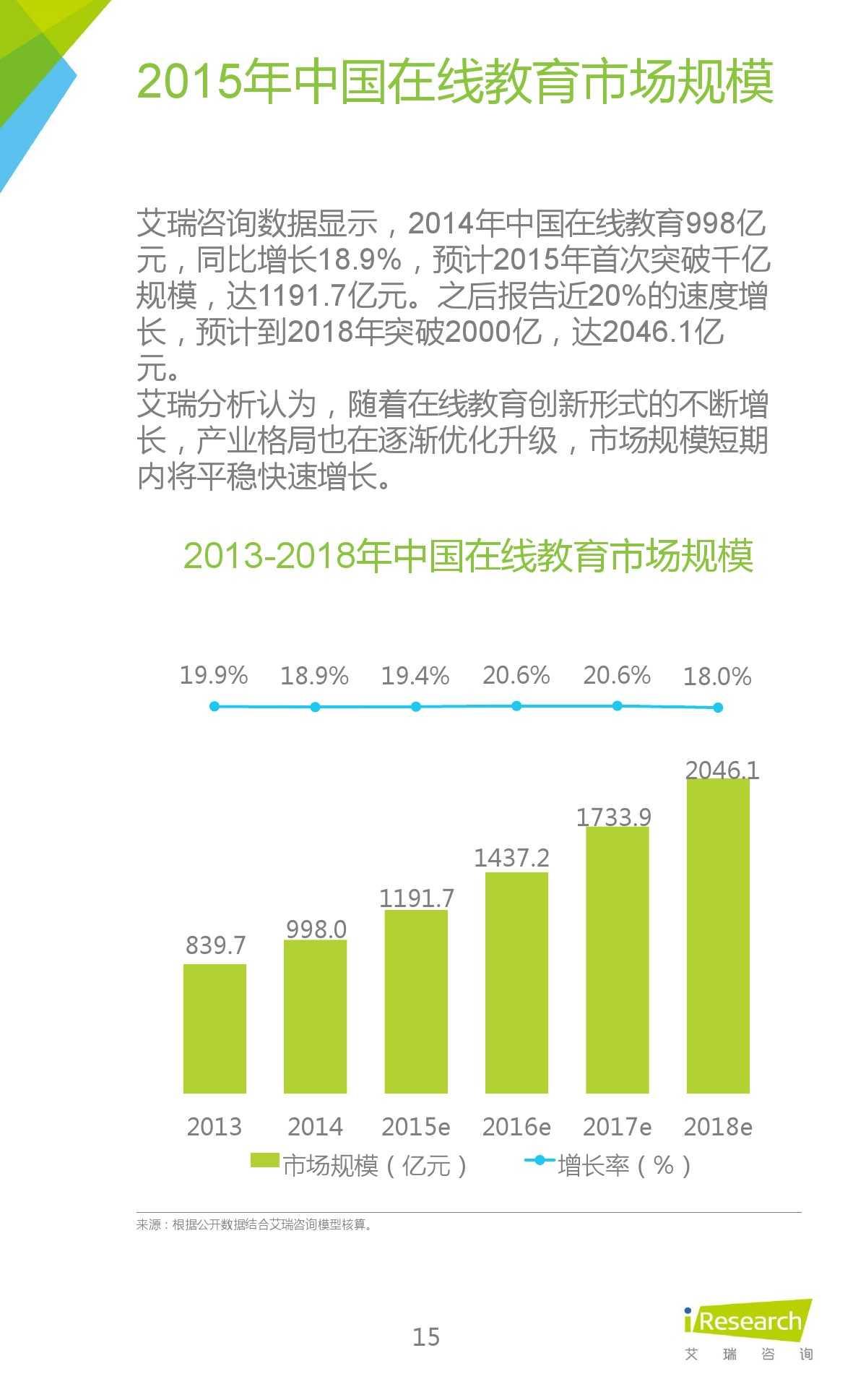 iResearch-2015年中国在线教育平台研究报告_000015