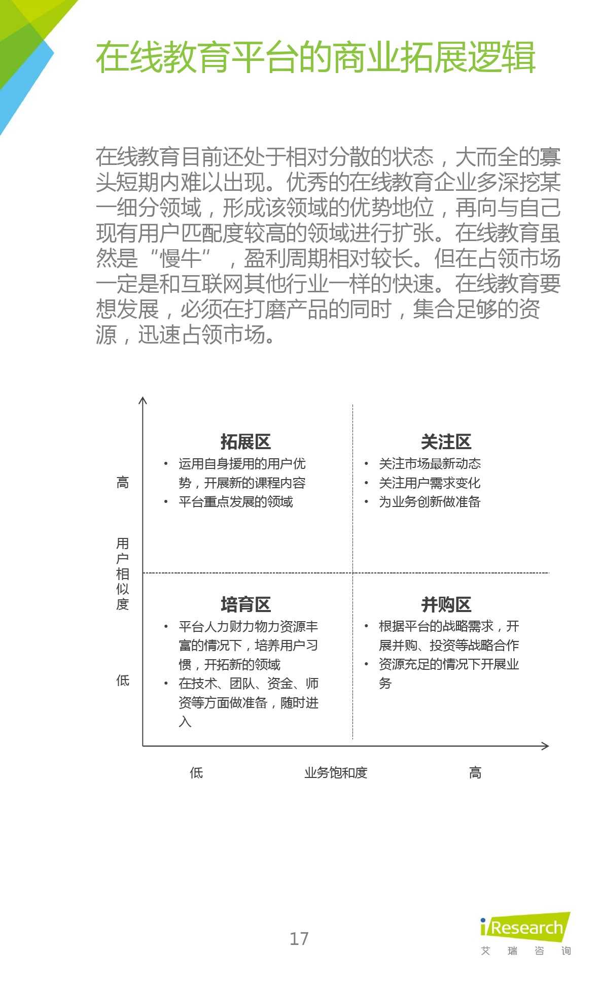 iResearch-2015年中国在线教育平台研究报告_000017