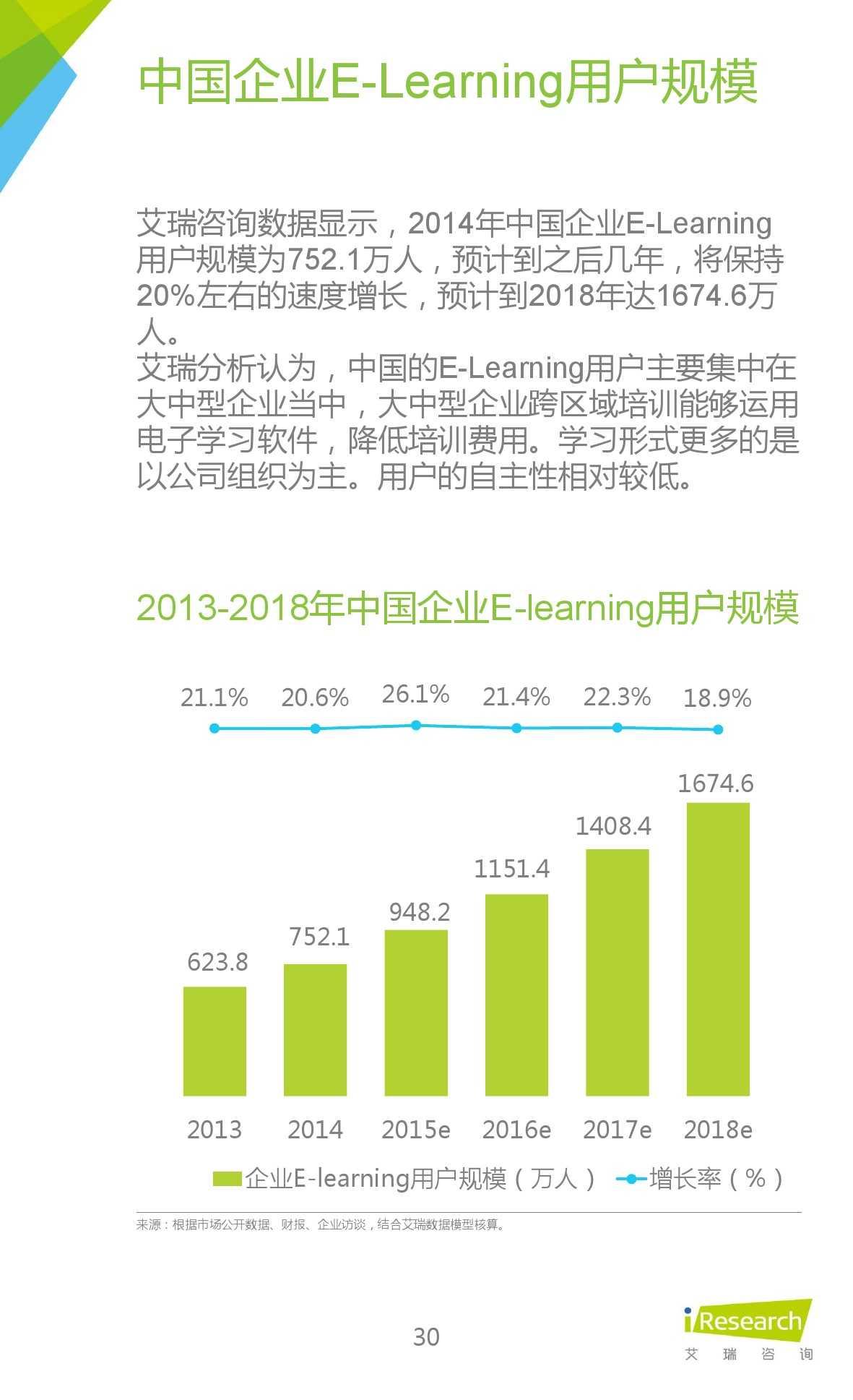 iResearch-2015年中国在线教育平台研究报告_000030