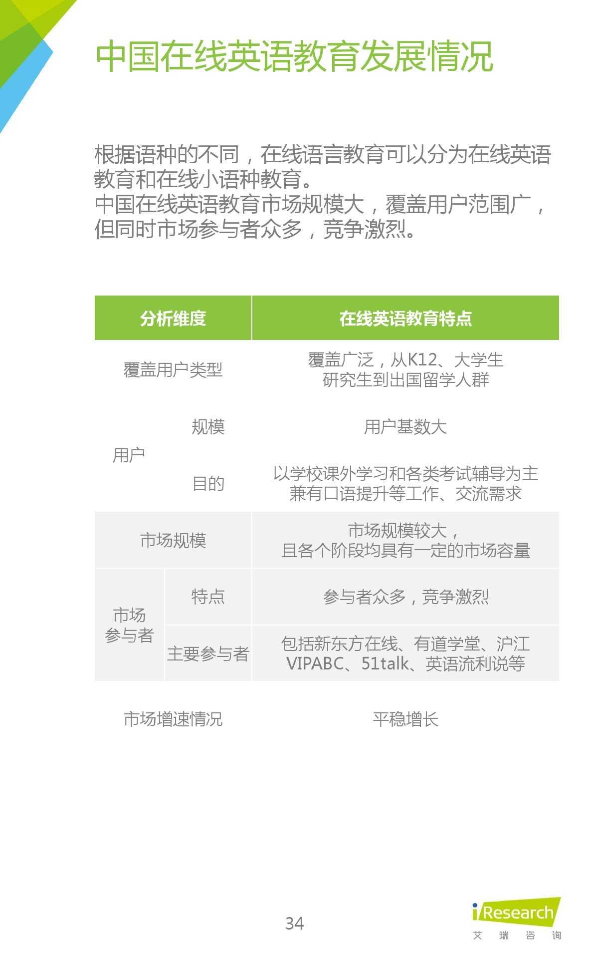 iResearch-2015年中国在线教育平台研究报告_000034