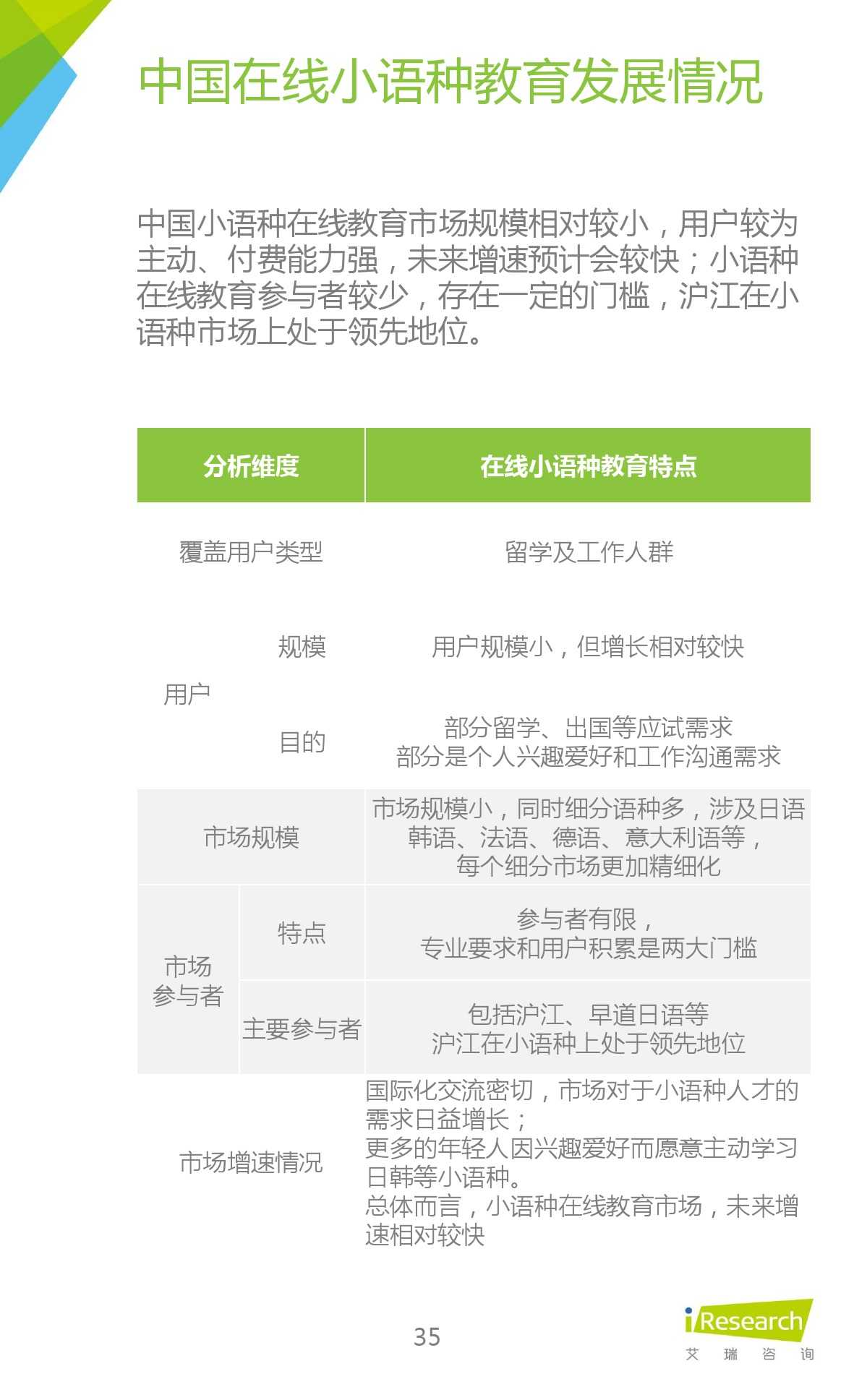 iResearch-2015年中国在线教育平台研究报告_000035
