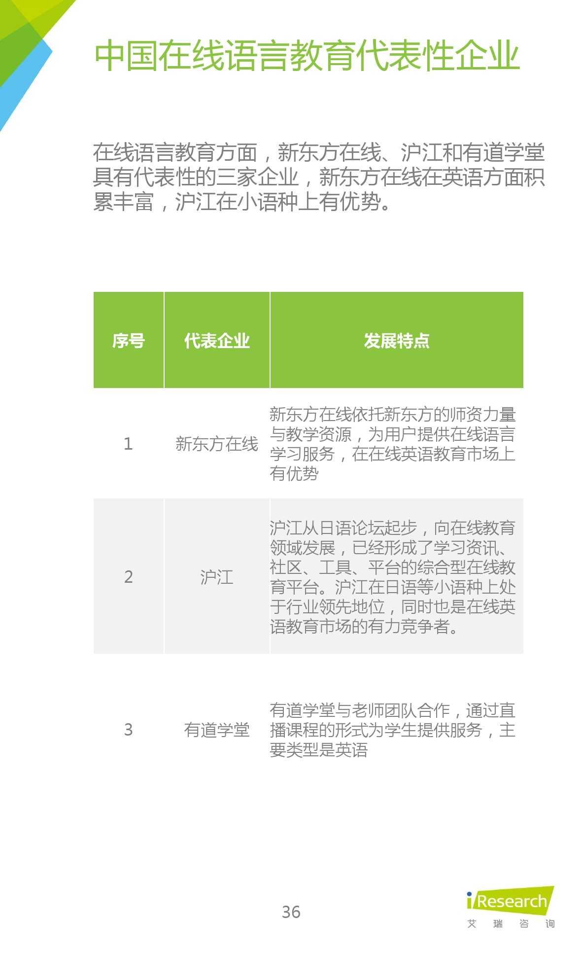 iResearch-2015年中国在线教育平台研究报告_000036