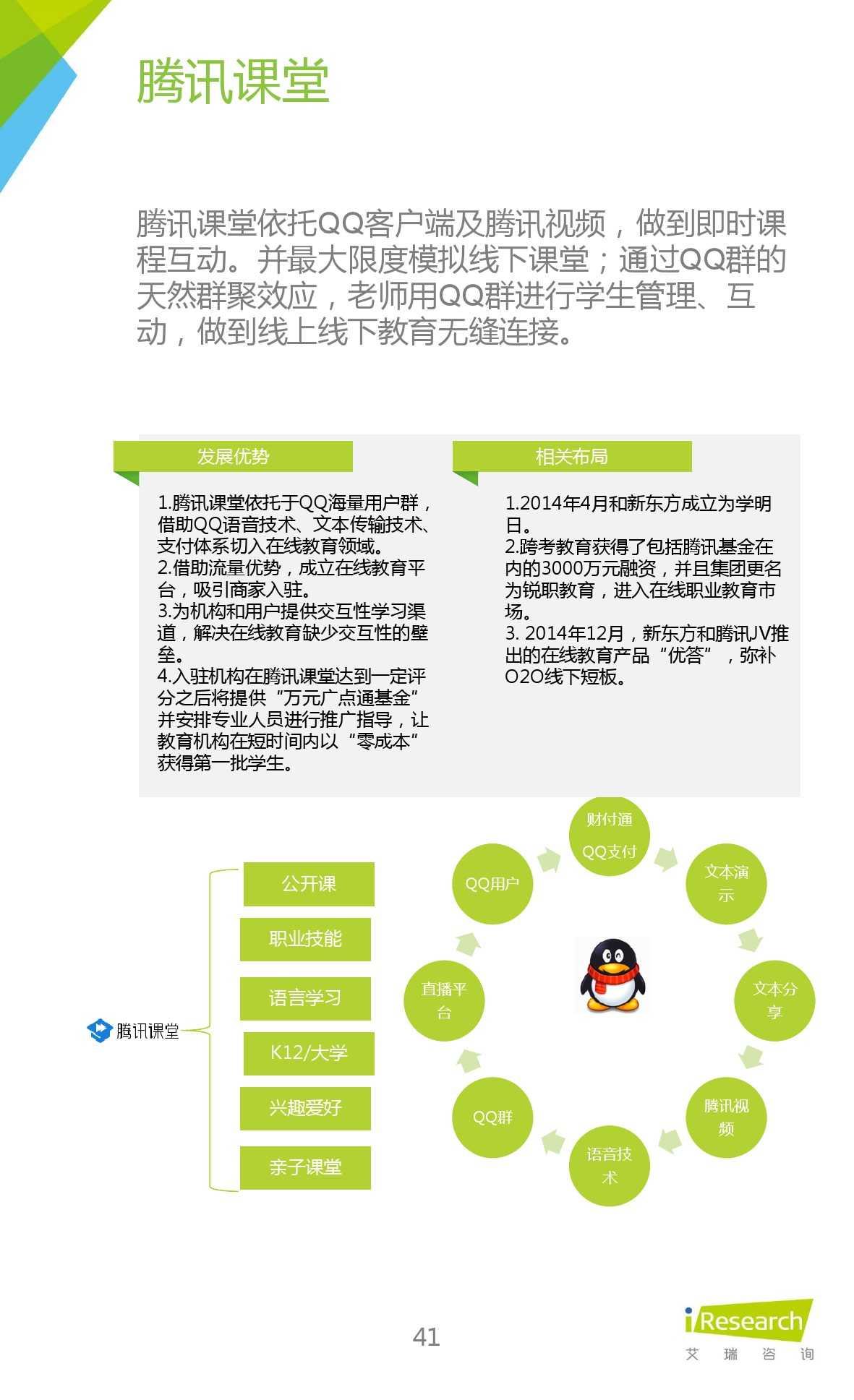 iResearch-2015年中国在线教育平台研究报告_000041