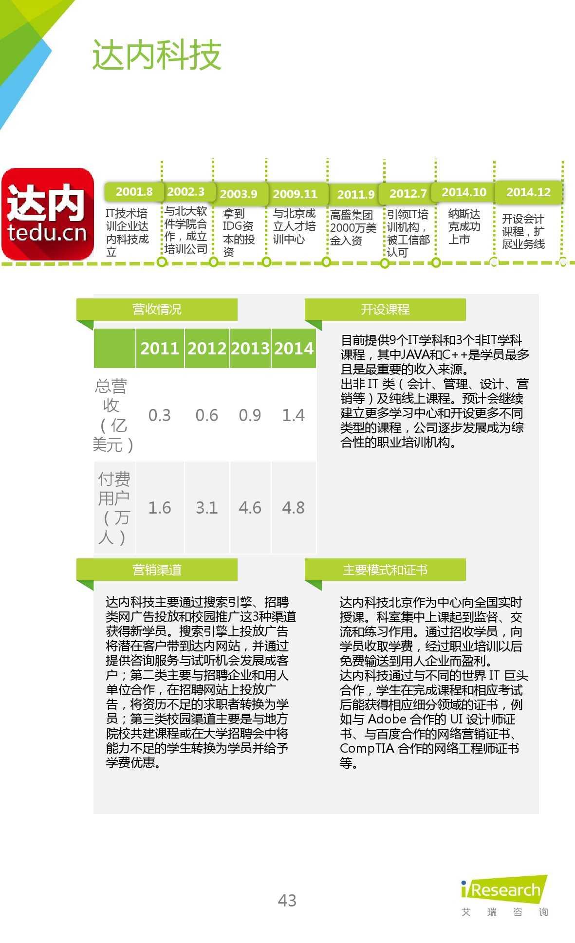 iResearch-2015年中国在线教育平台研究报告_000043
