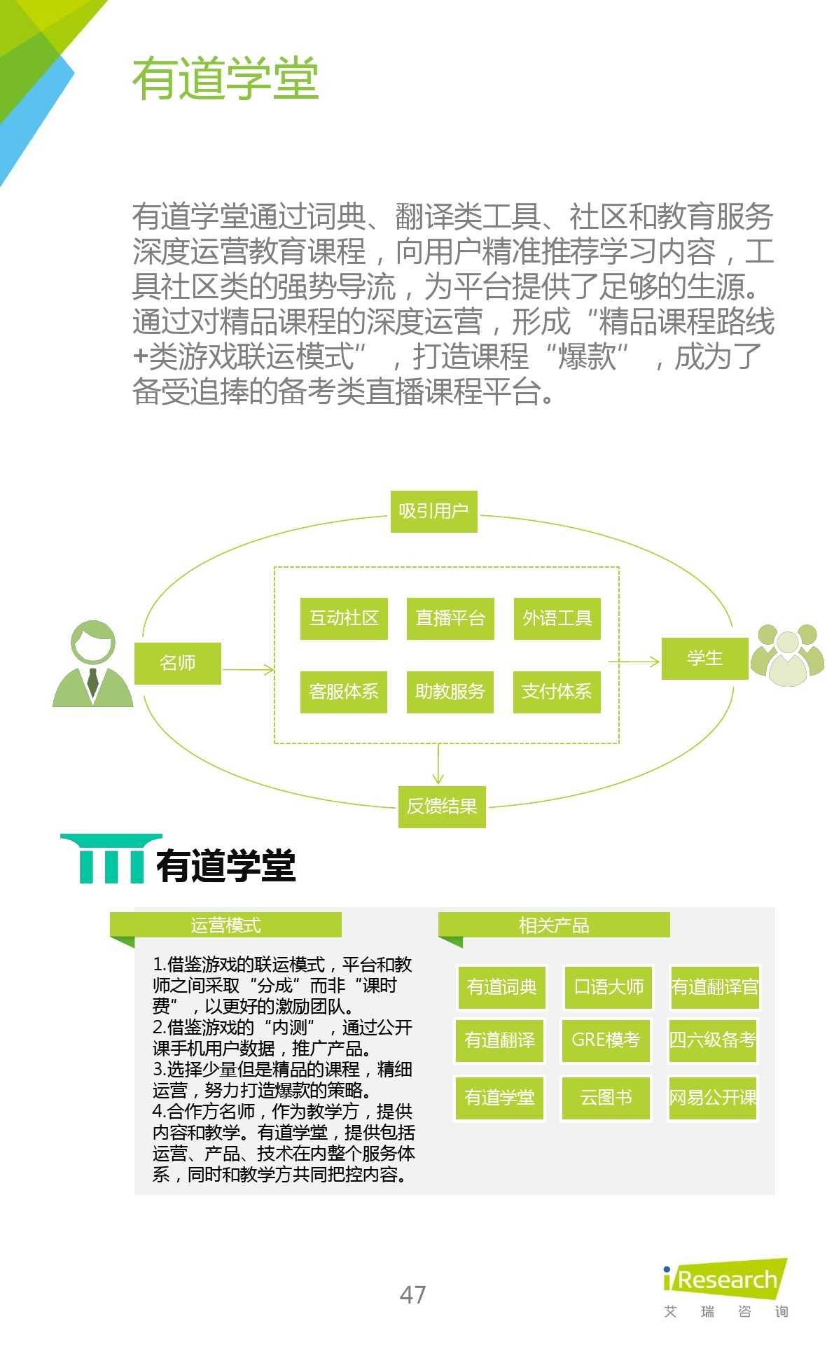 iResearch-2015年中国在线教育平台研究报告_000047